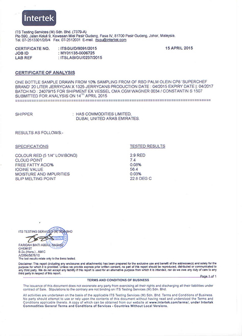Certificate of Analysis by InterTek